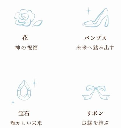 幸せをもたらす青い幸運のモチーフ(4種)