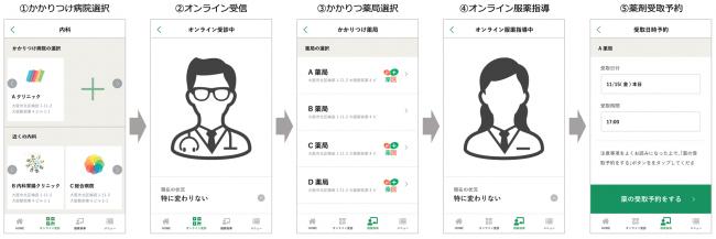 楽医アプリ画面イメージ