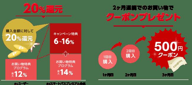 日 三太郎 2019 月 の 10