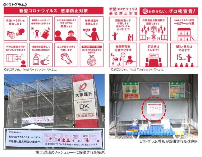 新型 建設 対策 コロナ 感染 における ガイドライン ウイルス 業 予防