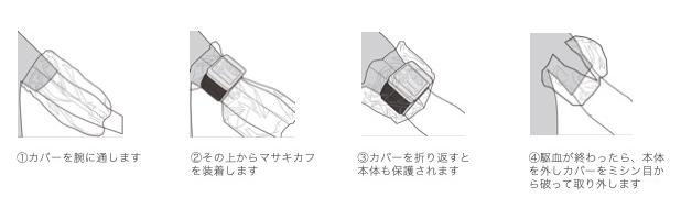 感染防止カバー使い方