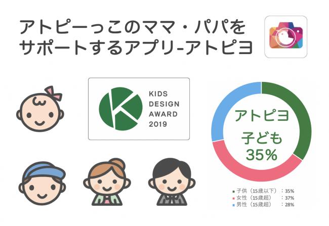 キッズデザイン賞受賞-アトピヨ