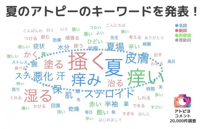夏のアトピーのキーワード-アトピヨ