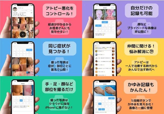 アトピヨとは-経産省・JETRO「始動 Next Innovator 2020」