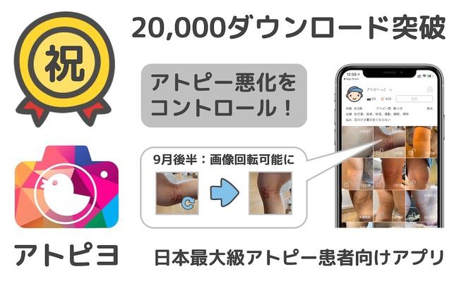 2万ダウンロード突破-アトピヨ