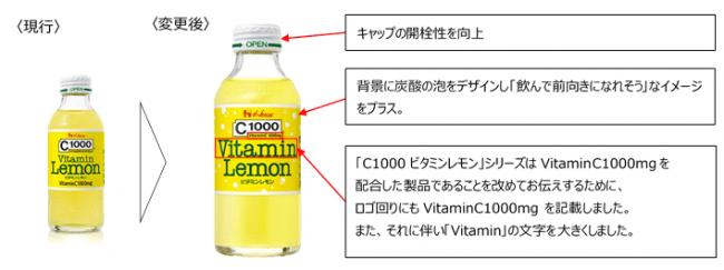 「C1000ビタミンレモン」パケージデザイン