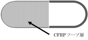次世代複合材高圧タンクType5