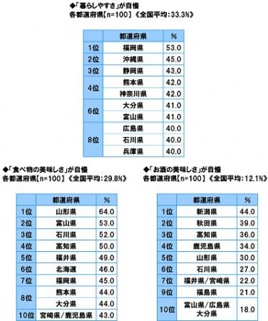 図1~図3