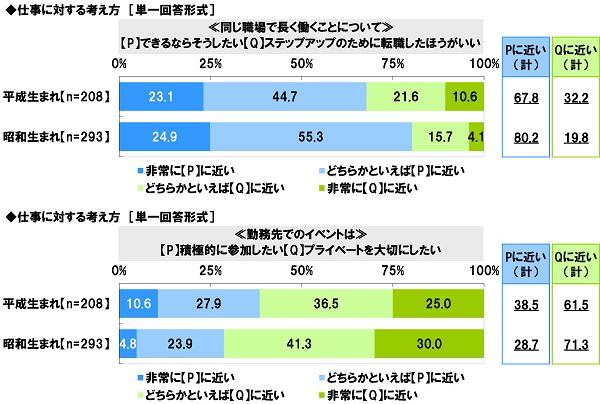 図11~図12