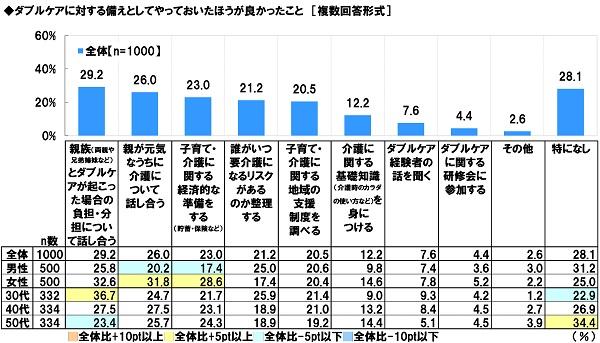 (図12)