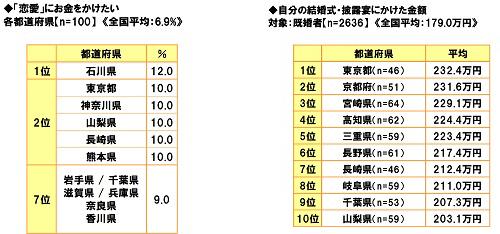 図32-33
