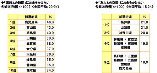 図30-31