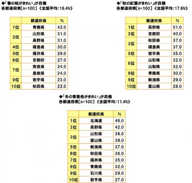 図42-44