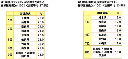 図20-21
