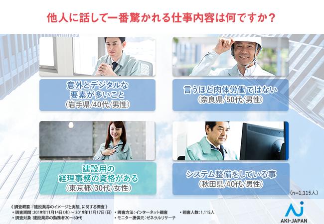 秋田 銀行 転職