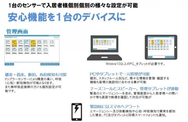 ピースAIセンサー管理画面