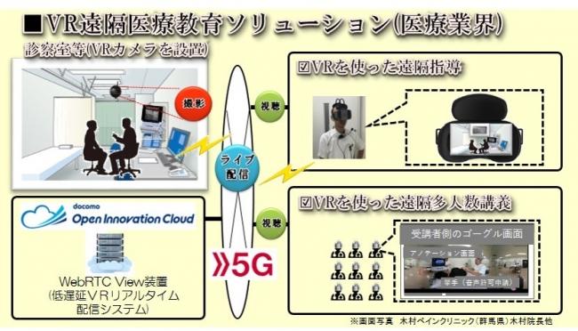 (本ソリューションの利用イメージ図 )