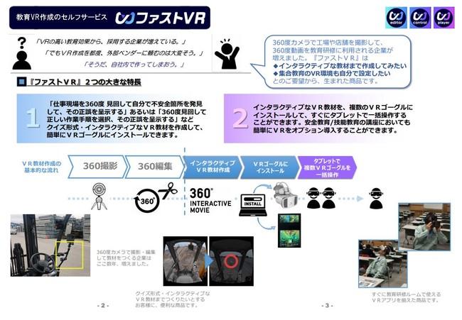 VR教育コンテンツ編集ソリューション「ファストVR」