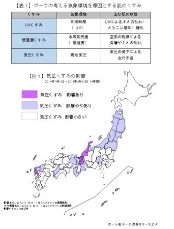 東京 今日 の 気圧