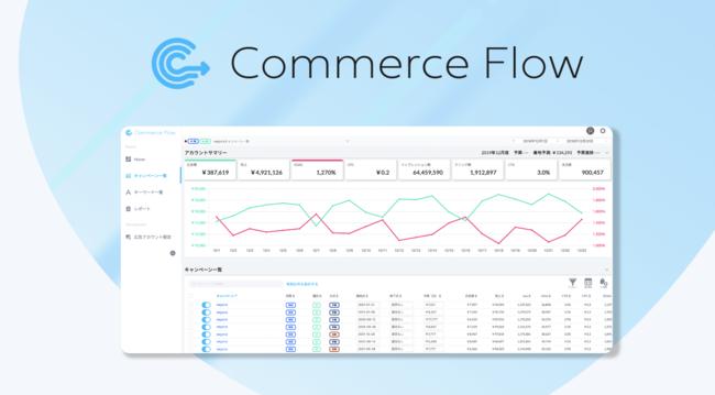 negocia、Amazon広告自動運用SaaS「Commerce Flow」を開発