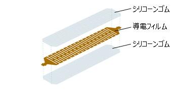 伸縮配線の構造