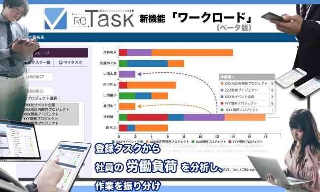 「社員の忙しさ」をグラフで確認!プロジェクトリーダー必見「ReTask」の労働負荷分析機能で残業防止