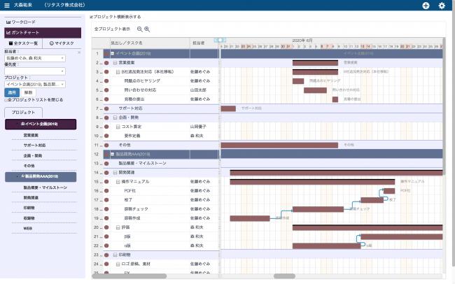ガントチャート画面(作業工程を見える化)