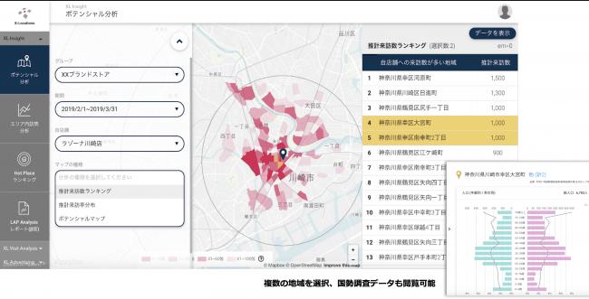 AI解析で、来店客の居住エリアをランキング