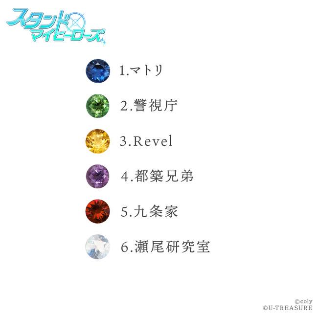 選べる天然石(6種類)