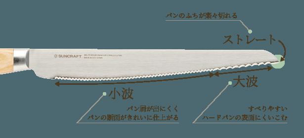 小さな波刃+大きな波刃+ストレート刃。3種類の形状の刃でどんなパンも楽々切れる