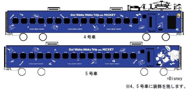 ミッキーマウスデザイン 883系ソニック