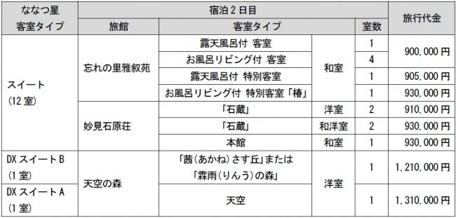 2020年4月28日(火)出発限定 「ななつ星in九州」でななつ星ゆかりの地を巡る3泊4日の旅 ご旅行代金