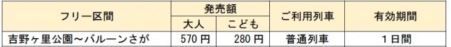 (3)設定価格発売額等