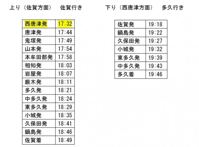12月20日(金)時刻表1.