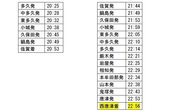 12月21日(土)・22日(日)時刻表2.