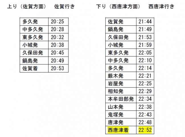 12月20日(金)時刻表2.