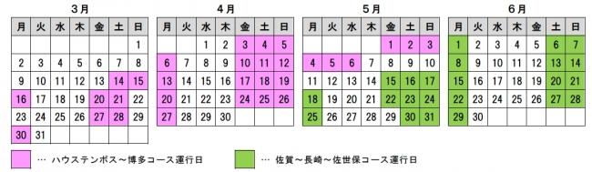 運行カレンダー ※2019年12月23日現在