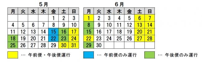 佐賀~長崎~佐世保コース