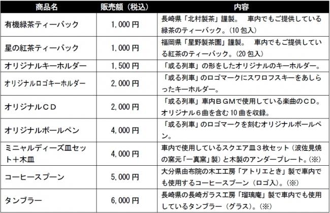 車内販売商品一覧 (※)個数限定のため、品切れの場合もあります。
