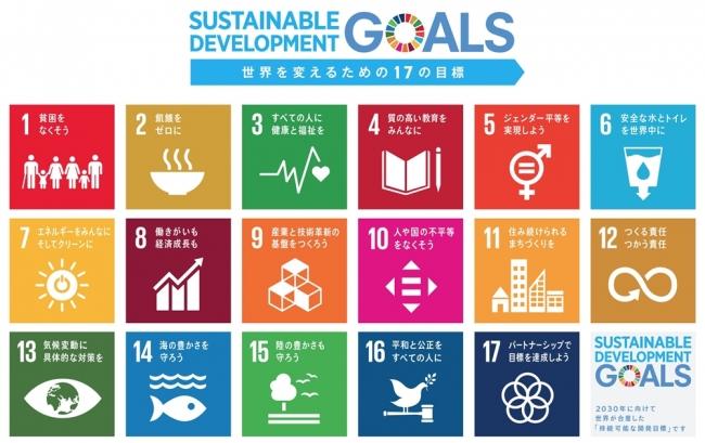 出典: 国際連合広報センター 2030アジェンダ