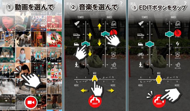 1.動画を選んで、2.音楽を選んで、3.editボタンをタップするだけ