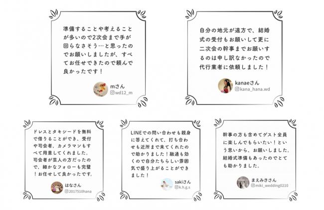 Maricuru 2次会くん 結婚式の二次会 に関するアンケート調査