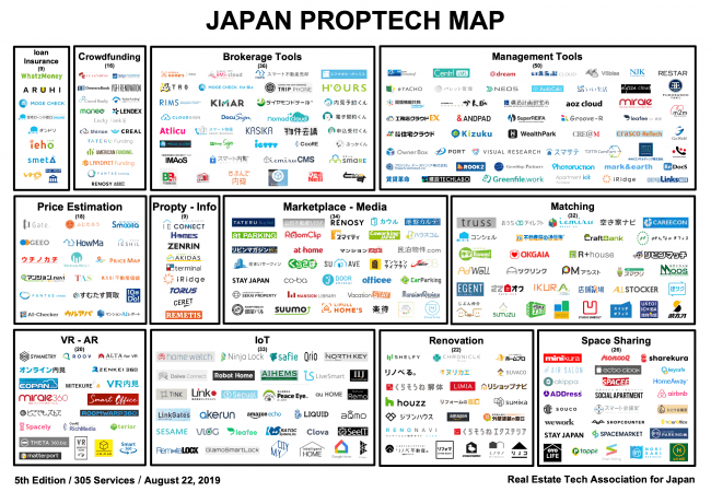 JAPAN PROPTECH MAP 5th Edition Aug 22, 2019