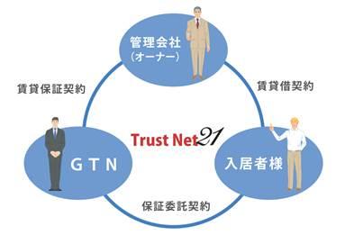 外国人専門保証サービス『Trust Net21』
