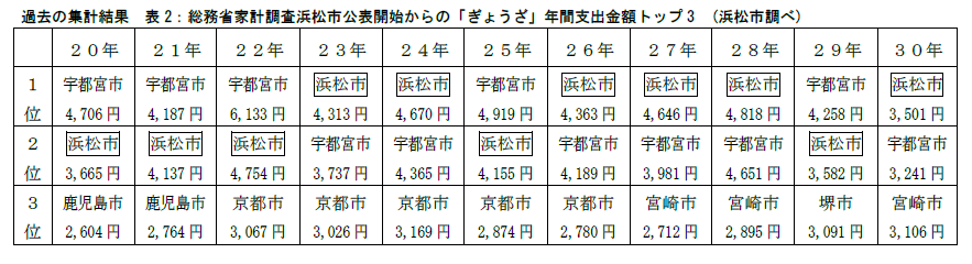 D38874-9-506807-0