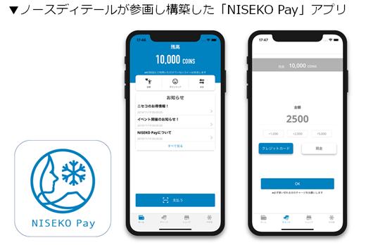 ノースディテールが電子地域通貨「NISEKO Pay」実証実験へ参画~インバウンド含む域内経済循環に向けスマートフォンアプリを公開~