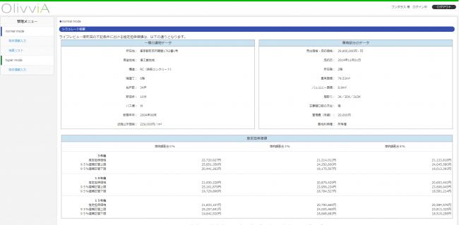 OlivviAソフトウェア版の実際の出力画面の一例