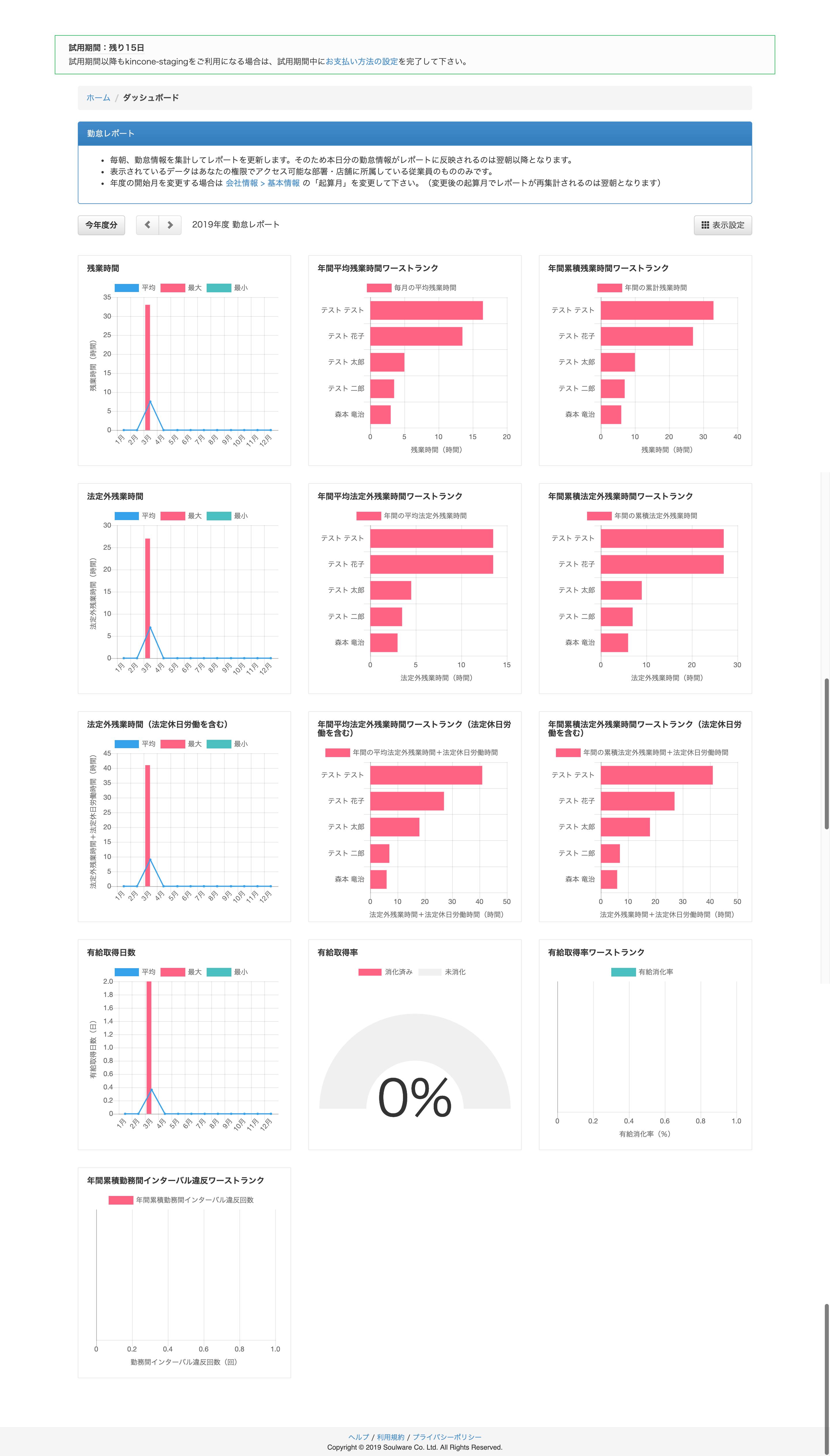 """勤怠管理・交通費精算クラウド""""kincone""""に残業時間、有給休暇取得率のグラフ表示機能を追加"""