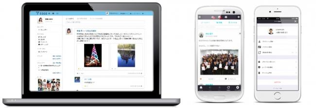 エアリー画面イメージ(左:PC画面、  中央:androidアプリ、  右:iPhoneアプリ)