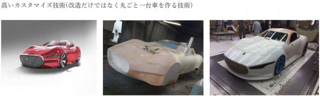 デッサンから製造まで、車一台を丸ごと創る